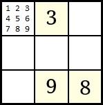 sudoku_feldkandidaten_techniken_3x3_gitter